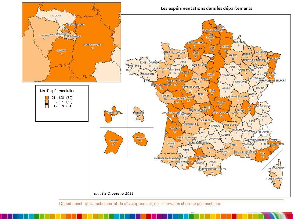 Département de la recherche et du développement, de linnovation et de lexpérimentation Actions recensées en 2011 Répartition des actions par degré