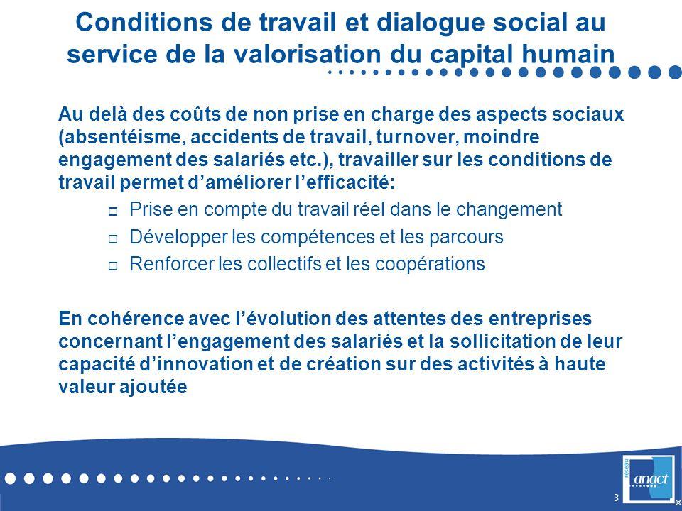 3 © Conditions de travail et dialogue social au service de la valorisation du capital humain Au delà des coûts de non prise en charge des aspects soci