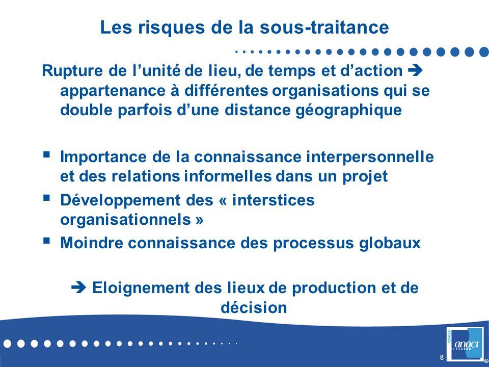 9 © Exemple de la la filière du transport à la Réunion Besoin de nouveaux espaces de régulation Fournisseur agro- alimentaire Transporteur Distributeur (grande surface ) Fournisseur agro- alimentaire Transporteur Le flux de marchandise La chaîne de valeur