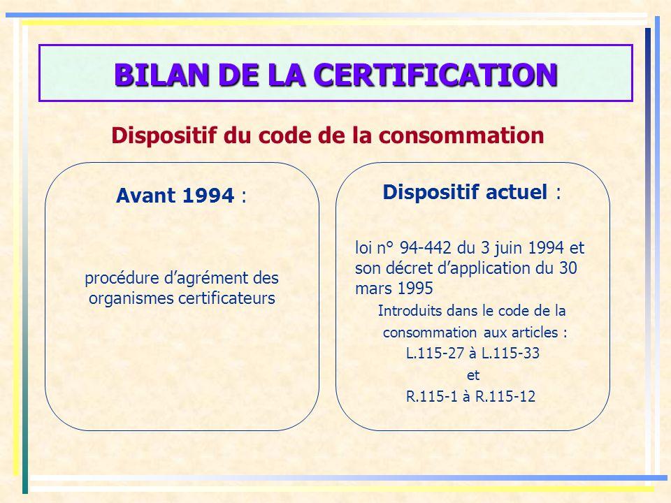 BILAN DE LA CERTIFICATION Dispositif du code de la consommation Dispositif actuel : loi n° 94-442 du 3 juin 1994 et son décret dapplication du 30 mars 1995 Introduits dans le code de la consommation aux articles : L.115-27 à L.115-33 et R.115-1 à R.115-12 Avant 1994 : procédure dagrément des organismes certificateurs
