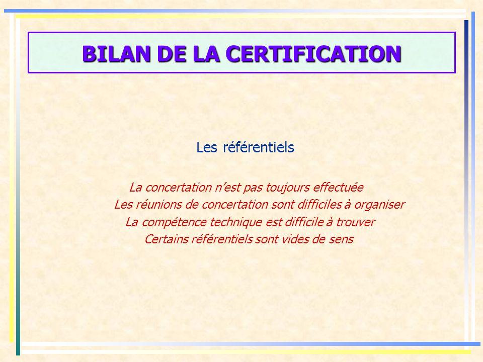 BILAN DE LA CERTIFICATION La séparation des activités produits et services nest plus adaptée Le service est associé au produit, souvent complété par d