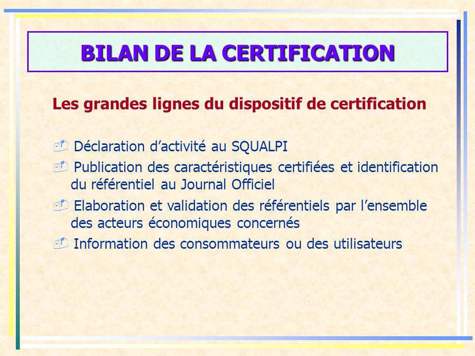 BILAN DE LA CERTIFICATION Dispositif du code de la consommation Dispositif actuel : loi n° 94-442 du 3 juin 1994 et son décret dapplication du 30 mars