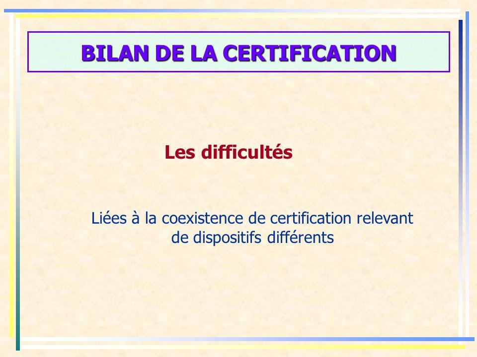BILAN DE LA CERTIFICATION Les difficultés Liées à la coexistence de certification relevant de dispositifs différents