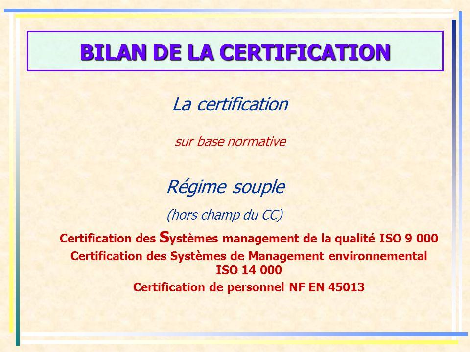 BILAN DE LA CERTIFICATION La certification sur base normative Régime souple (hors champ du CC) Certification des S ystèmes management de la qualité ISO 9 000 Certification des Systèmes de Management environnemental ISO 14 000 Certification de personnel NF EN 45013