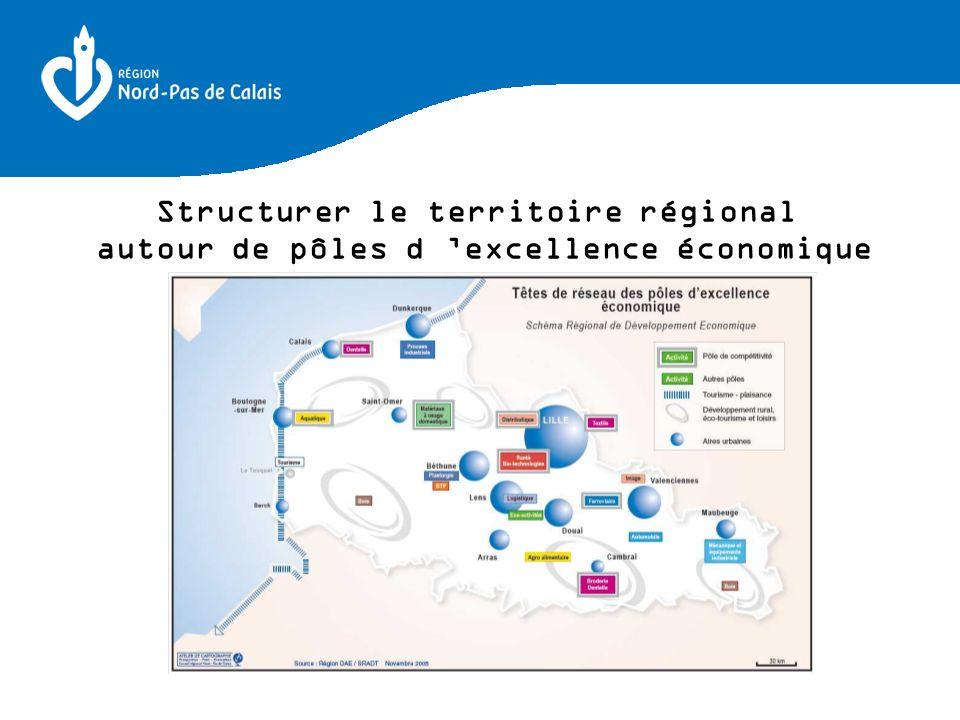 Structurer le territoire régional autour de pôles d excellence économique