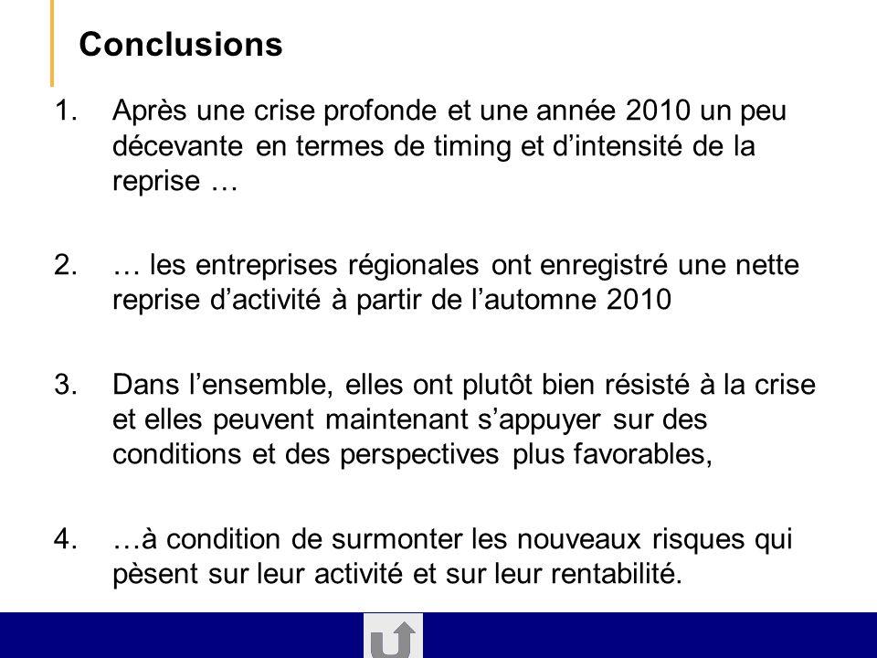 BANQUE DE FRANCE – Direction régional NPdC – Atelier Mutécos – 12/05/2011 Conclusions 1.Après une crise profonde et une année 2010 un peu décevante en termes de timing et dintensité de la reprise … 2.… les entreprises régionales ont enregistré une nette reprise dactivité à partir de lautomne 2010 3.Dans lensemble, elles ont plutôt bien résisté à la crise et elles peuvent maintenant sappuyer sur des conditions et des perspectives plus favorables, 4.…à condition de surmonter les nouveaux risques qui pèsent sur leur activité et sur leur rentabilité.