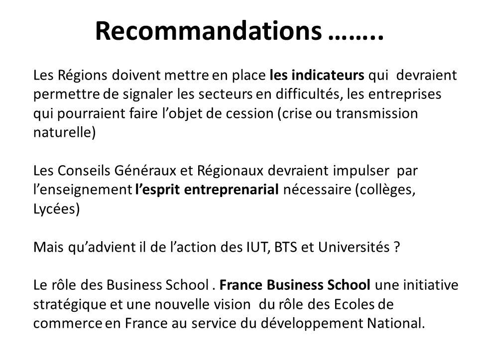 Recommandations ……..