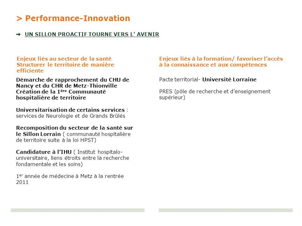 > Performance-Innovation UN SILLON PROACTIF TOURNE VERS L AVENIR Enjeux liés au secteur de la santé Structurer le territoire de manière efficiente Enj