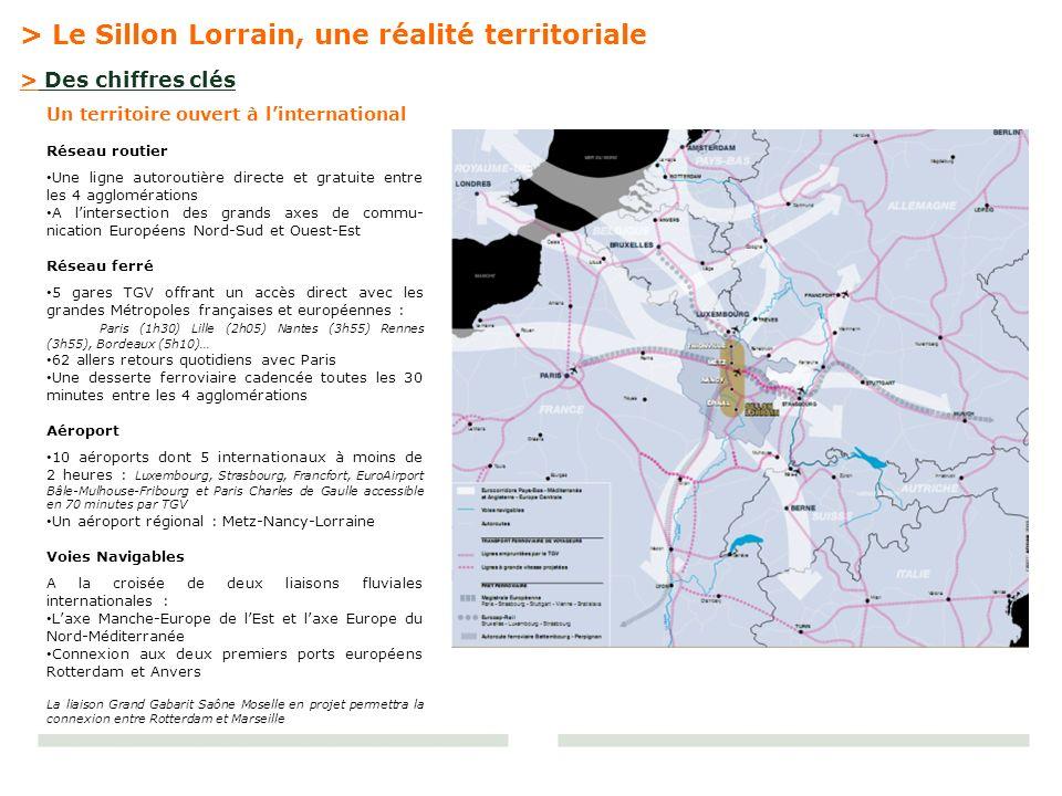 > Des chiffres clés Un territoire ouvert à linternational Réseau routier Une ligne autoroutière directe et gratuite entre les 4 agglomérations A linte