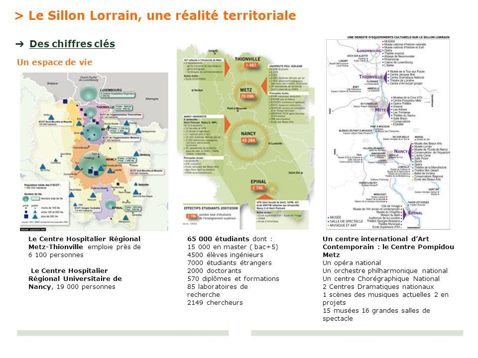 Des chiffres clés > Le Sillon Lorrain, une réalité territoriale Un espace de vie Le Centre Hospitalier Régional Metz-Thionville emploie près de 6 100