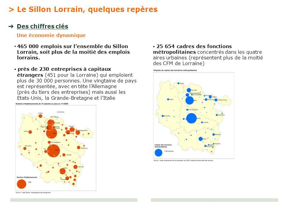 Des chiffres clés > Le Sillon Lorrain, quelques repères Une économie dynamique 465 000 emplois sur lensemble du Sillon Lorrain, soit plus de la moitié