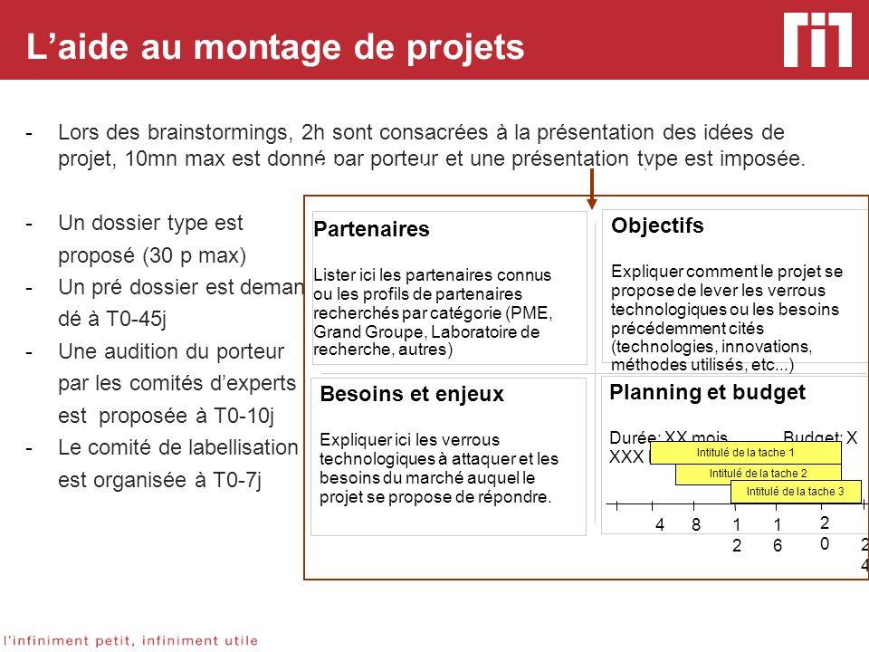 Laide au montage de projets -Lors des brainstormings, 2h sont consacrées à la présentation des idées de projet, 10mn max est donné par porteur et une présentation type est imposée.
