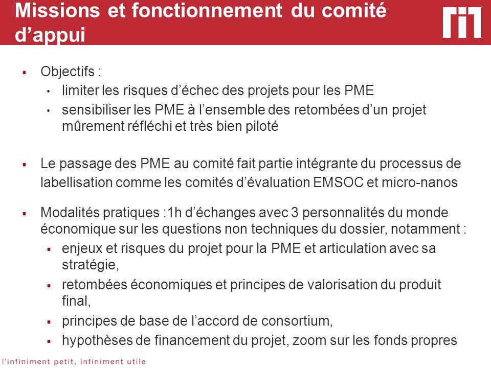 Missions et fonctionnement du comité dappui Objectifs : limiter les risques déchec des projets pour les PME sensibiliser les PME à lensemble des retom