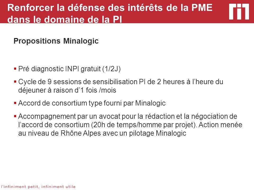 Renforcer la défense des intérêts de la PME dans le domaine de la PI Propositions Minalogic Pré diagnostic INPI gratuit (1/2J) Cycle de 9 sessions de