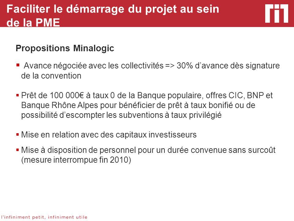 Faciliter le démarrage du projet au sein de la PME Propositions Minalogic Avance négociée avec les collectivités => 30% davance dès signature de la co