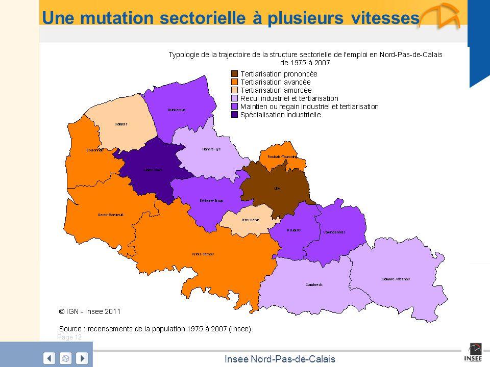 Page 12 Insee Nord-Pas-de-Calais Une mutation sectorielle à plusieurs vitesses