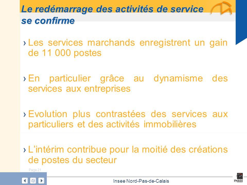 Page 21 Insee Nord-Pas-de-Calais Le redémarrage des activités de service se confirme Les services marchands enregistrent un gain de 11 000 postes En p