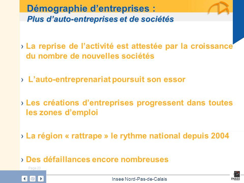 Page 23 Insee Nord-Pas-de-Calais La reprise de lactivité est attestée par la croissance du nombre de nouvelles sociétés Lauto-entreprenariat poursuit