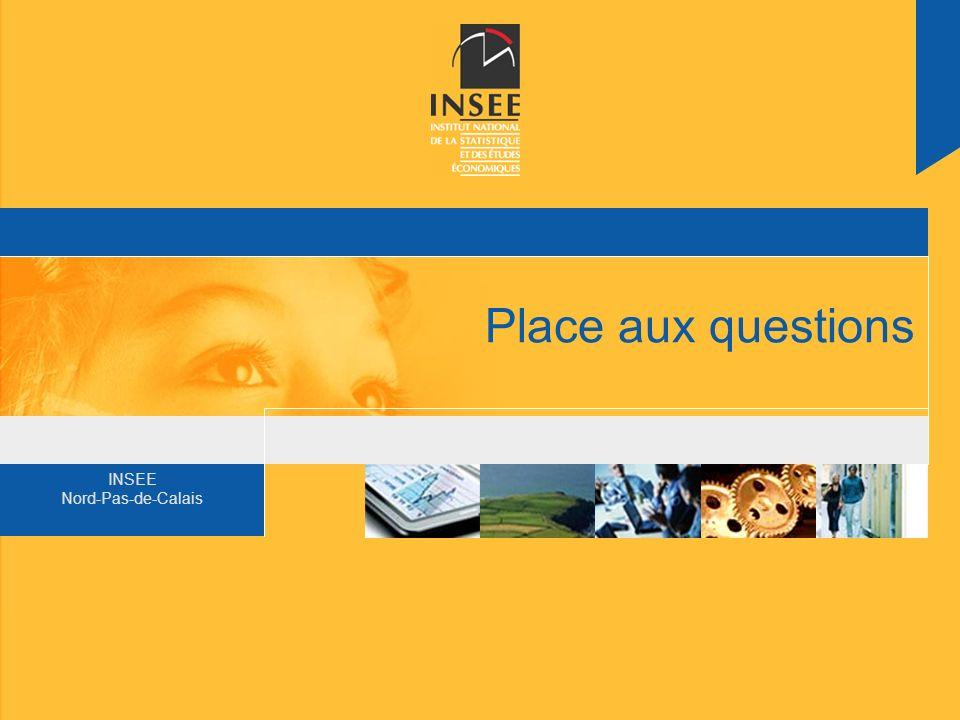 INSEE Nord-Pas-de-Calais Place aux questions