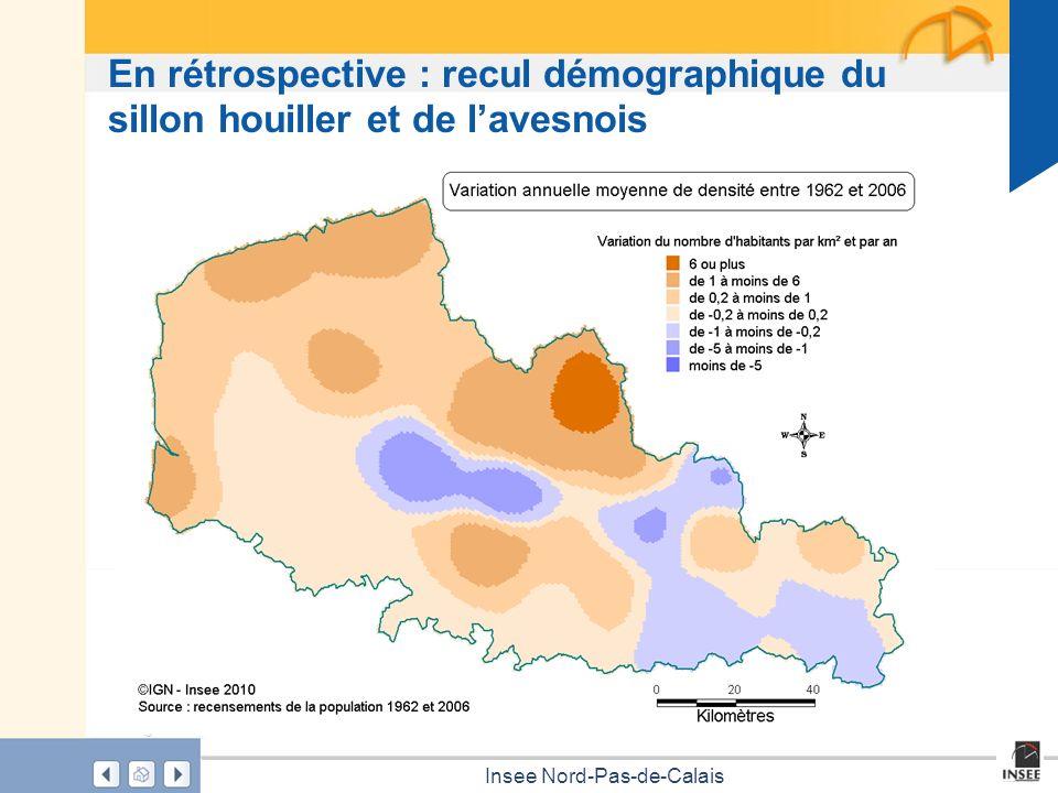Page 3 Insee Nord-Pas-de-Calais En rétrospective : recul démographique du sillon houiller et de lavesnois