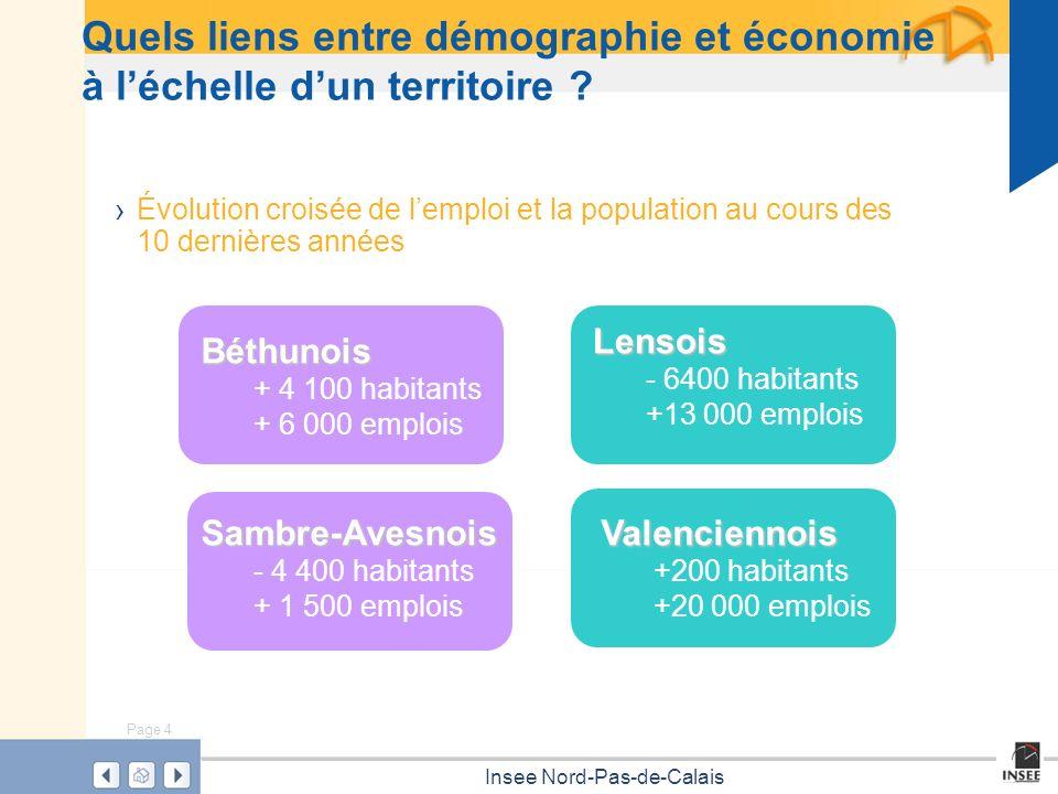 Page 4 Insee Nord-Pas-de-Calais Quels liens entre démographie et économie à léchelle dun territoire ? Évolution croisée de lemploi et la population au