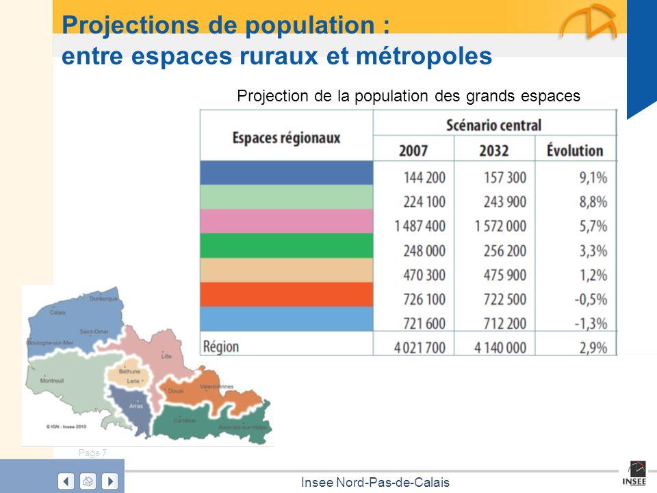 Page 7 Insee Nord-Pas-de-Calais Projections de population : entre espaces ruraux et métropoles Projection de la population des grands espaces