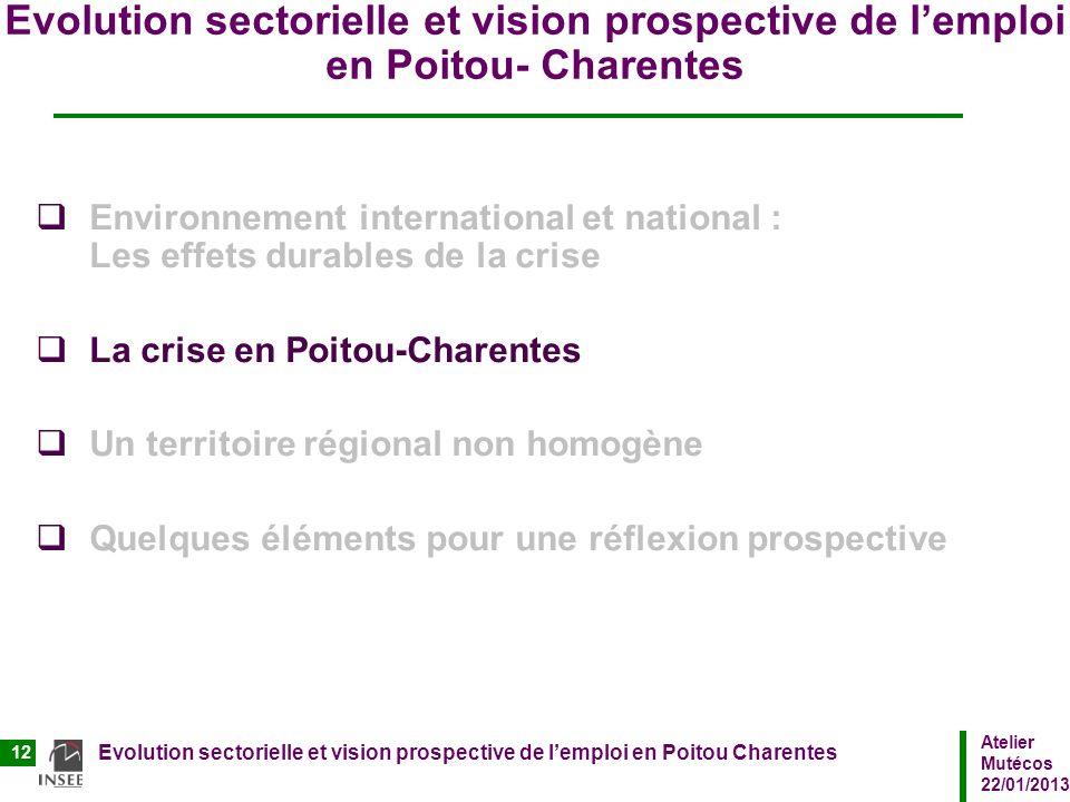 Atelier Mutécos 22/01/2013 Evolution sectorielle et vision prospective de lemploi en Poitou Charentes 12 Evolution sectorielle et vision prospective d