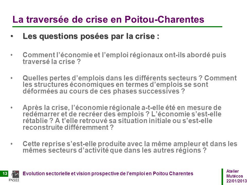 Atelier Mutécos 22/01/2013 Evolution sectorielle et vision prospective de lemploi en Poitou Charentes 13 La traversée de crise en Poitou-Charentes Les