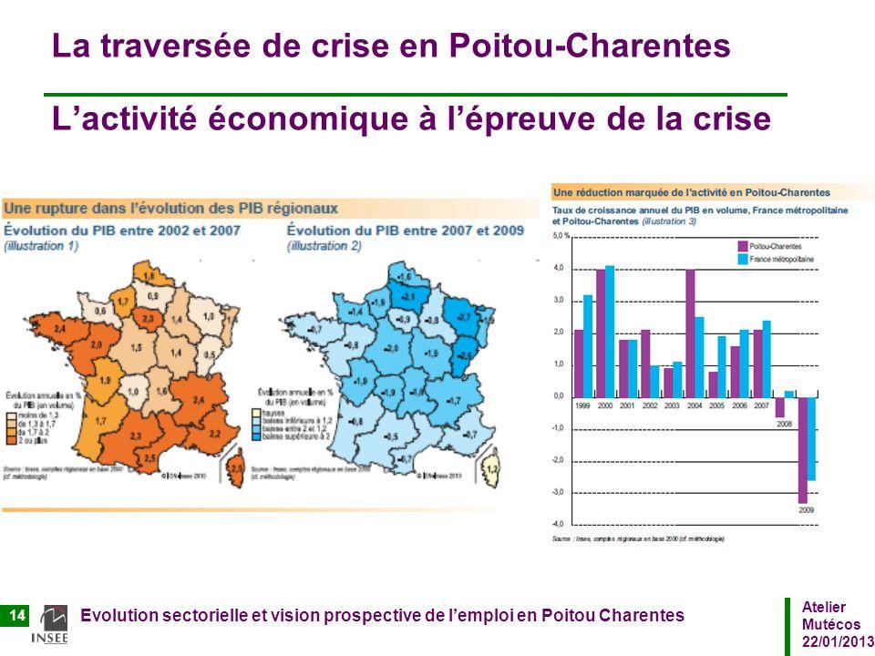 Atelier Mutécos 22/01/2013 Evolution sectorielle et vision prospective de lemploi en Poitou Charentes 14 La traversée de crise en Poitou-Charentes Lac
