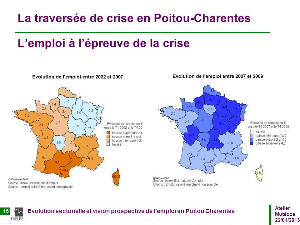 Atelier Mutécos 22/01/2013 Evolution sectorielle et vision prospective de lemploi en Poitou Charentes 15 La traversée de crise en Poitou-Charentes Lem