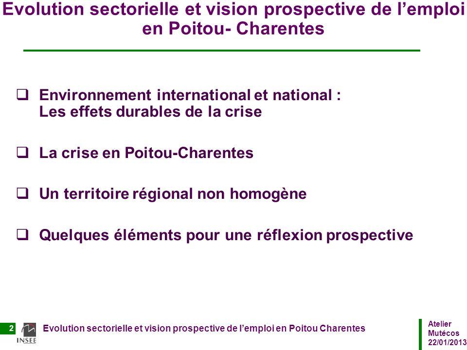 Atelier Mutécos 22/01/2013 Evolution sectorielle et vision prospective de lemploi en Poitou Charentes 2 Evolution sectorielle et vision prospective de