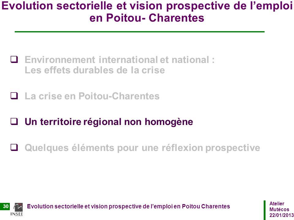 Atelier Mutécos 22/01/2013 Evolution sectorielle et vision prospective de lemploi en Poitou Charentes 30 Evolution sectorielle et vision prospective d