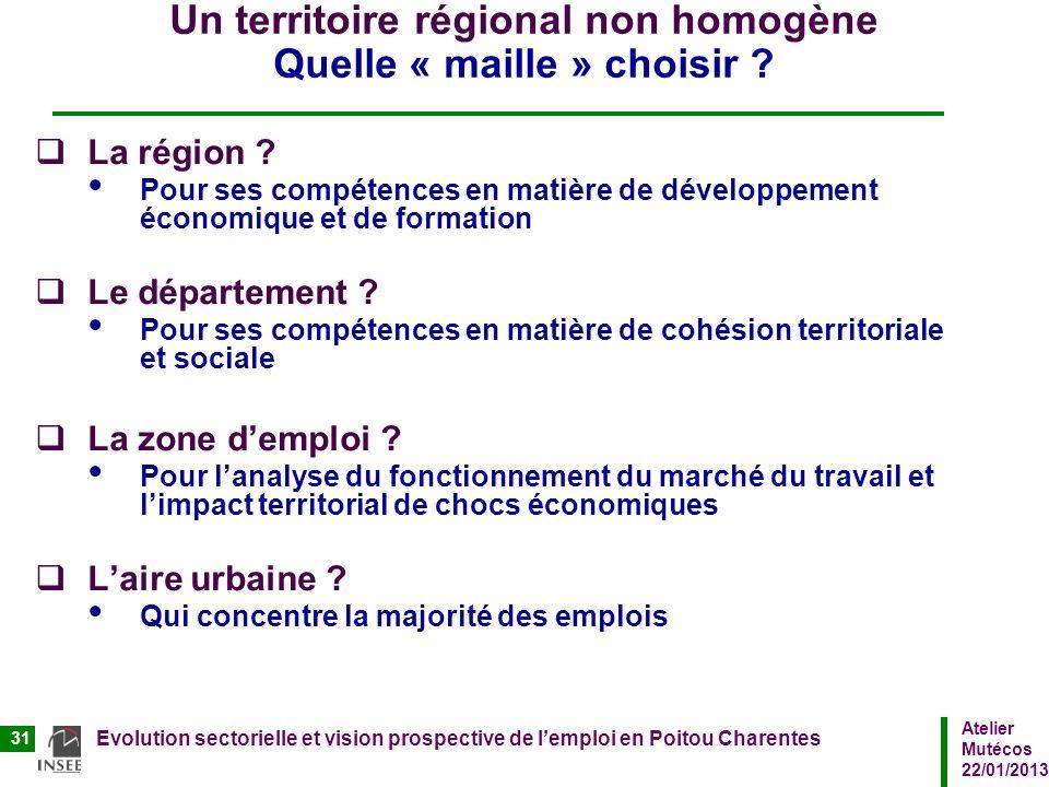 Atelier Mutécos 22/01/2013 Evolution sectorielle et vision prospective de lemploi en Poitou Charentes 31 Un territoire régional non homogène Quelle «