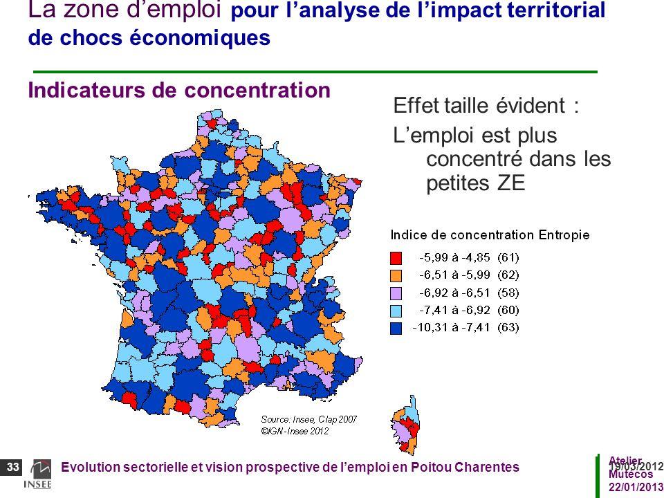 Atelier Mutécos 22/01/2013 Evolution sectorielle et vision prospective de lemploi en Poitou Charentes 33 19/03/2012 33 La zone demploi pour lanalyse d
