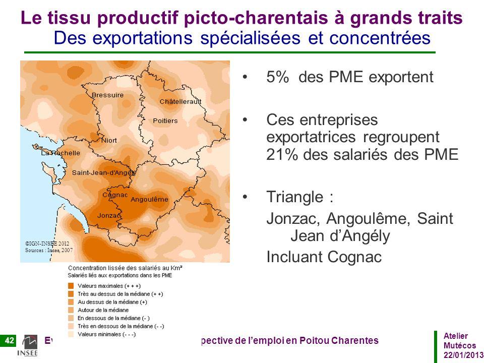 Atelier Mutécos 22/01/2013 Evolution sectorielle et vision prospective de lemploi en Poitou Charentes 42 Le tissu productif picto-charentais à grands