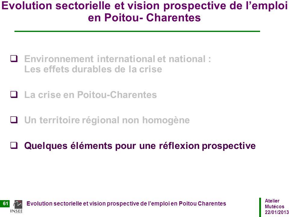 Atelier Mutécos 22/01/2013 Evolution sectorielle et vision prospective de lemploi en Poitou Charentes 61 Evolution sectorielle et vision prospective d