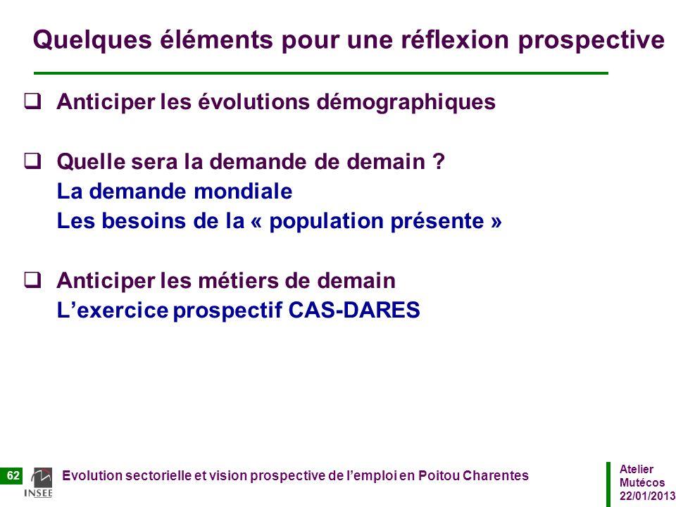 Atelier Mutécos 22/01/2013 Evolution sectorielle et vision prospective de lemploi en Poitou Charentes 62 Quelques éléments pour une réflexion prospect