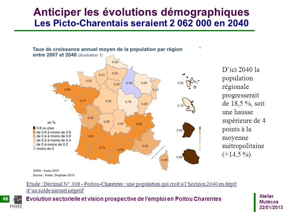 Atelier Mutécos 22/01/2013 Evolution sectorielle et vision prospective de lemploi en Poitou Charentes 66 Anticiper les évolutions démographiques Les P