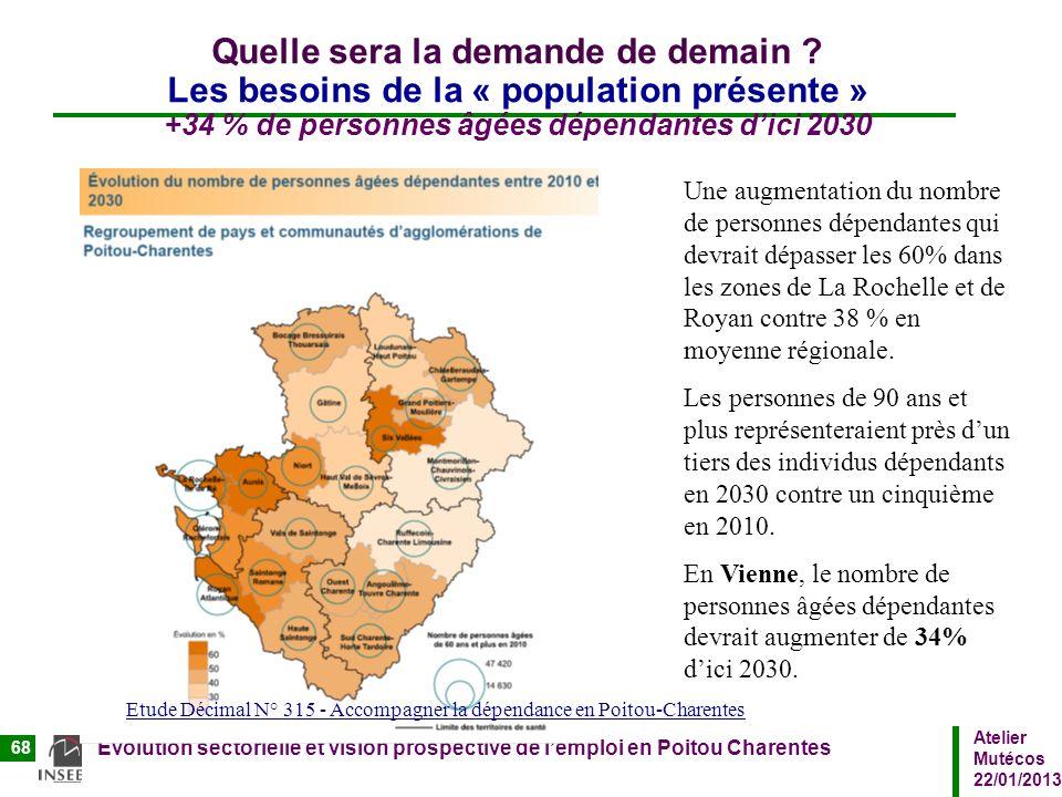 Atelier Mutécos 22/01/2013 Evolution sectorielle et vision prospective de lemploi en Poitou Charentes 68 Quelle sera la demande de demain ? Les besoin