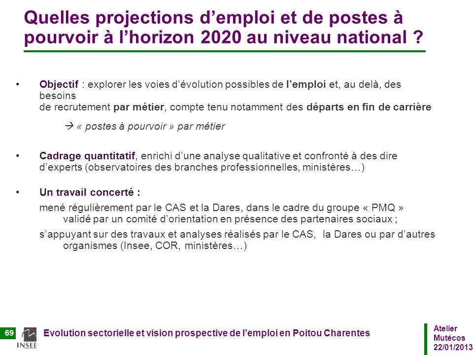 Atelier Mutécos 22/01/2013 Evolution sectorielle et vision prospective de lemploi en Poitou Charentes 69 Quelles projections demploi et de postes à po