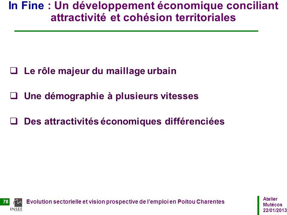 Atelier Mutécos 22/01/2013 Evolution sectorielle et vision prospective de lemploi en Poitou Charentes 78 In Fine : Un développement économique concili
