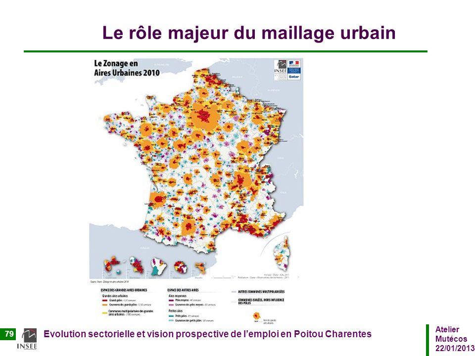Atelier Mutécos 22/01/2013 Evolution sectorielle et vision prospective de lemploi en Poitou Charentes 79 Le rôle majeur du maillage urbain