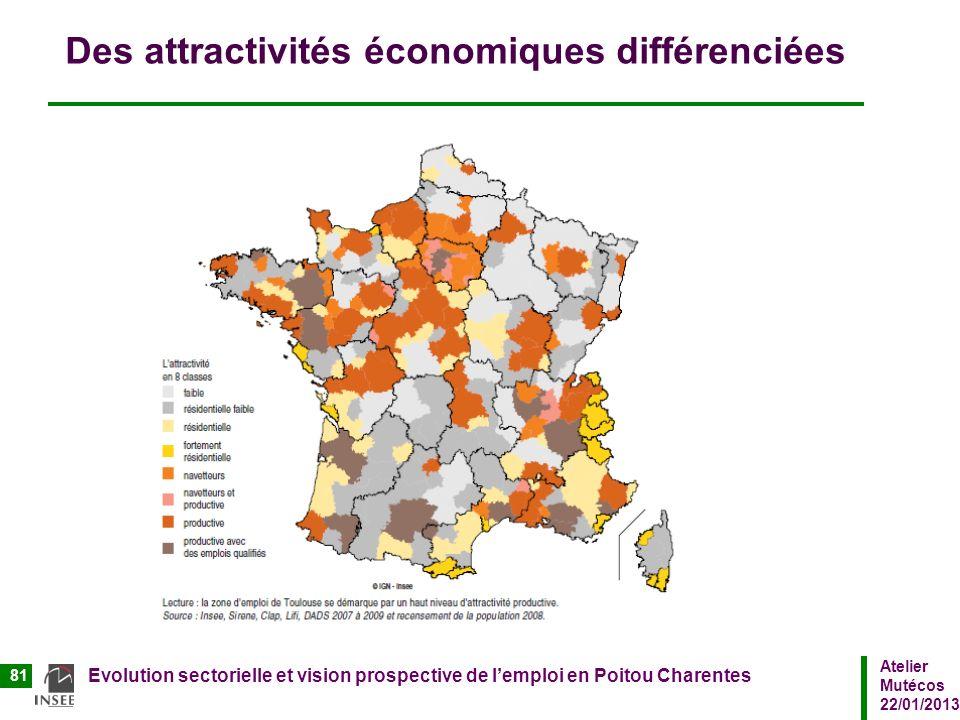 Atelier Mutécos 22/01/2013 Evolution sectorielle et vision prospective de lemploi en Poitou Charentes 81 Des attractivités économiques différenciées