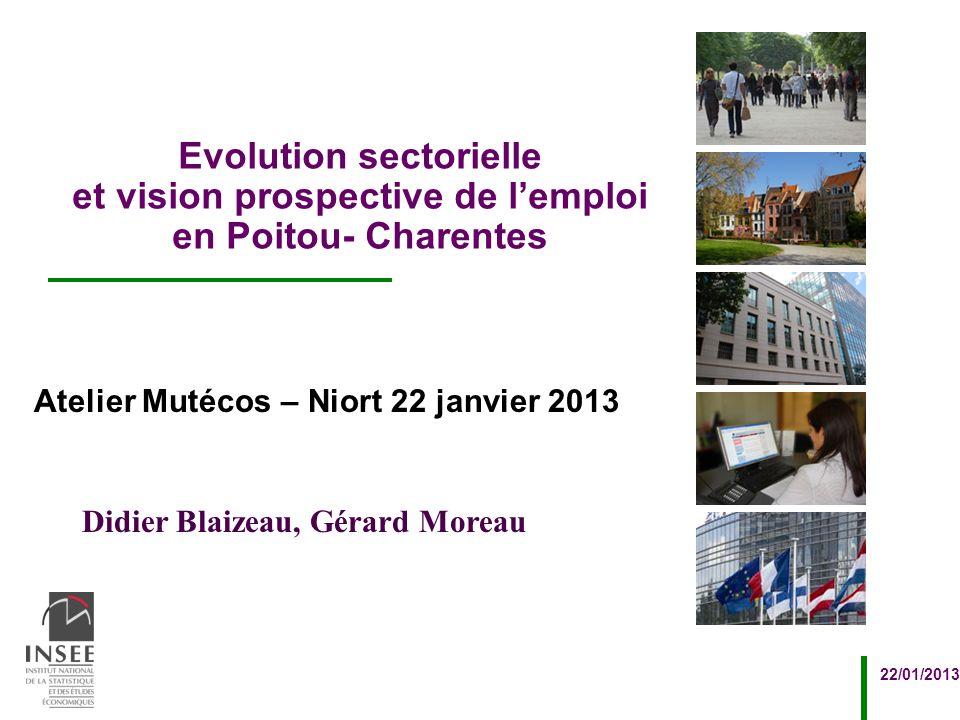 22/01/2013 Evolution sectorielle et vision prospective de lemploi en Poitou- Charentes Atelier Mutécos – Niort 22 janvier 2013 Didier Blaizeau, Gérard