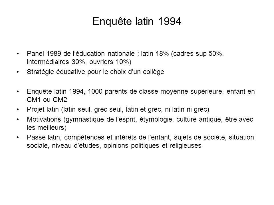 Enquête Latin 1994