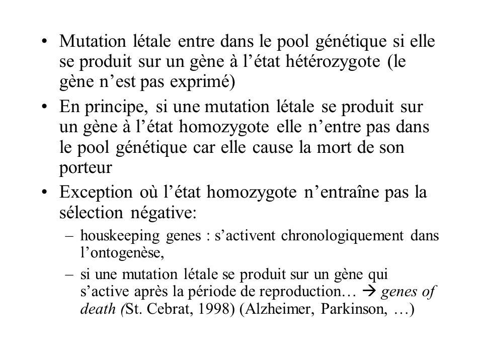 Mutation létale entre dans le pool génétique si elle se produit sur un gène à létat hétérozygote (le gène nest pas exprimé) En principe, si une mutation létale se produit sur un gène à létat homozygote elle nentre pas dans le pool génétique car elle cause la mort de son porteur Exception où létat homozygote nentraîne pas la sélection négative: –houskeeping genes : sactivent chronologiquement dans lontogenèse, –si une mutation létale se produit sur un gène qui sactive après la période de reproduction… genes of death (St.