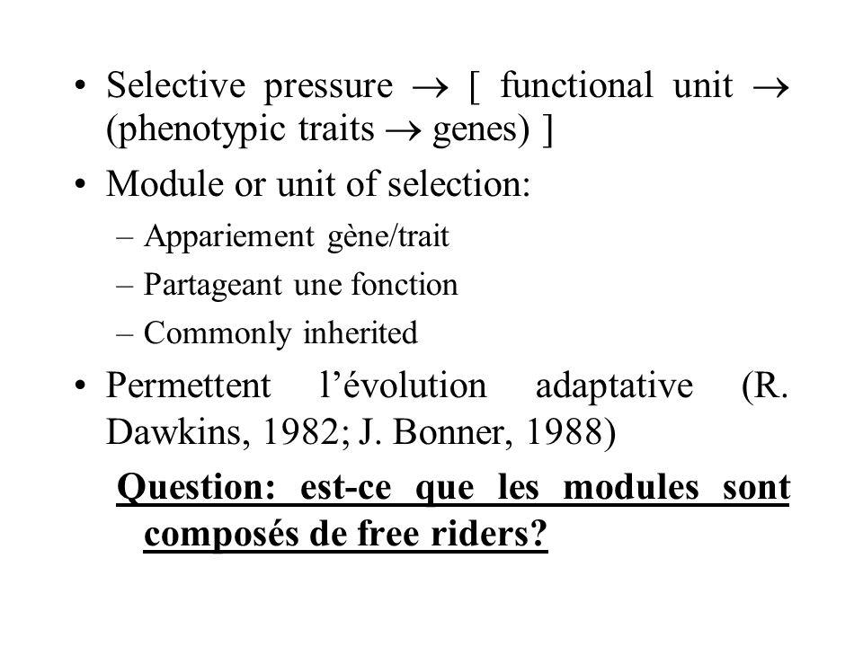Selective pressure [ functional unit (phenotypic traits genes) ] Module or unit of selection: –Appariement gène/trait –Partageant une fonction –Commonly inherited Permettent lévolution adaptative (R.