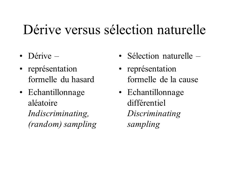 Dérive versus sélection naturelle Dérive – représentation formelle du hasard Echantillonnage aléatoire Indiscriminating, (random) sampling Sélection naturelle – représentation formelle de la cause Echantillonnage différentiel Discriminating sampling