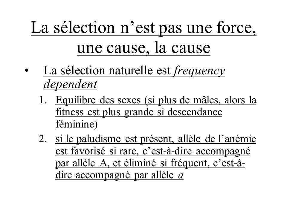 La sélection nest pas une force, une cause, la cause La sélection naturelle est frequency dependent 1.Equilibre des sexes (si plus de mâles, alors la fitness est plus grande si descendance féminine) 2.si le paludisme est présent, allèle de lanémie est favorisé si rare, cest-à-dire accompagné par allèle A, et éliminé si fréquent, cest-à- dire accompagné par allèle a