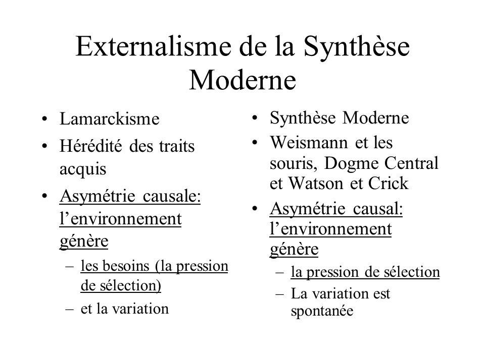 Externalisme de la Synthèse Moderne Lamarckisme Hérédité des traits acquis Asymétrie causale: lenvironnement génère –les besoins (la pression de sélec